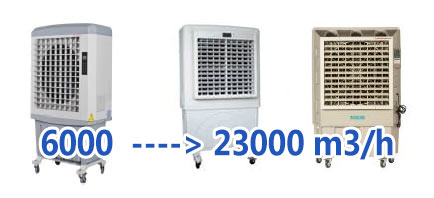 6000 to 23000 m3/h outdoor air coolers rental service in Dubai UAE